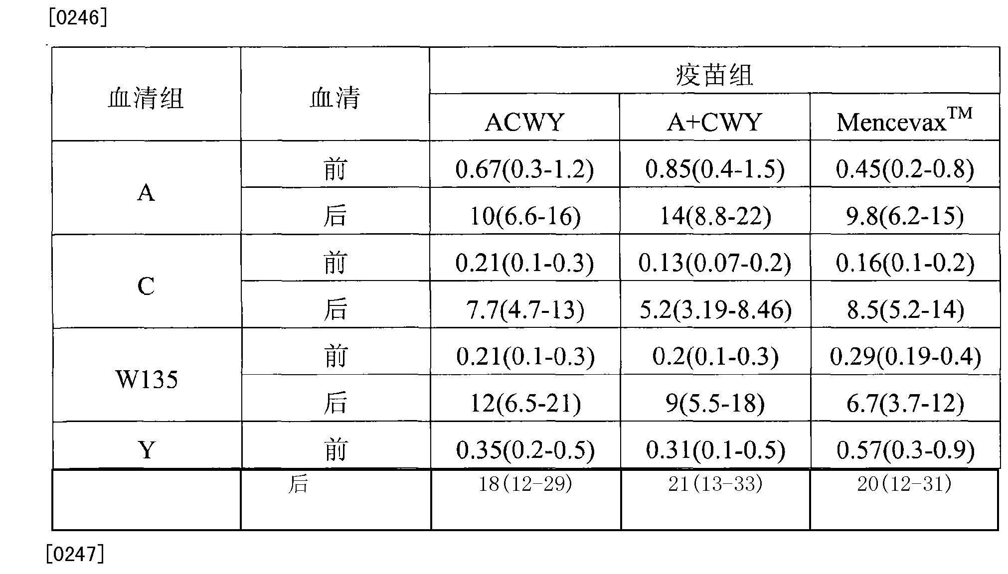 Figure CN102302776BD00272
