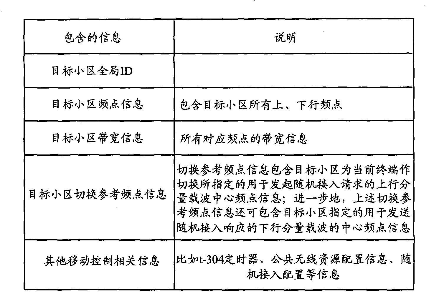 Figure CN101860929BD00071