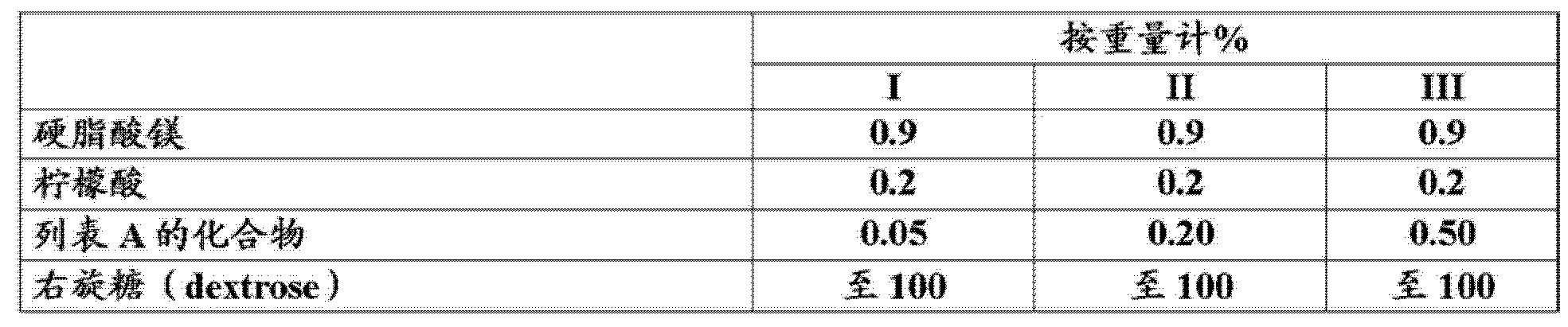 Figure CN103025310AD01331
