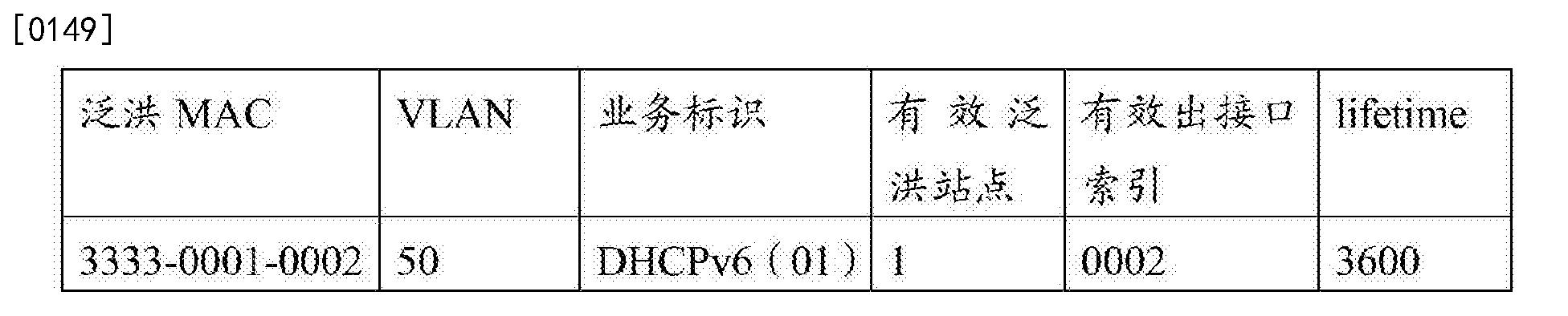 Figure CN103414634BD00162