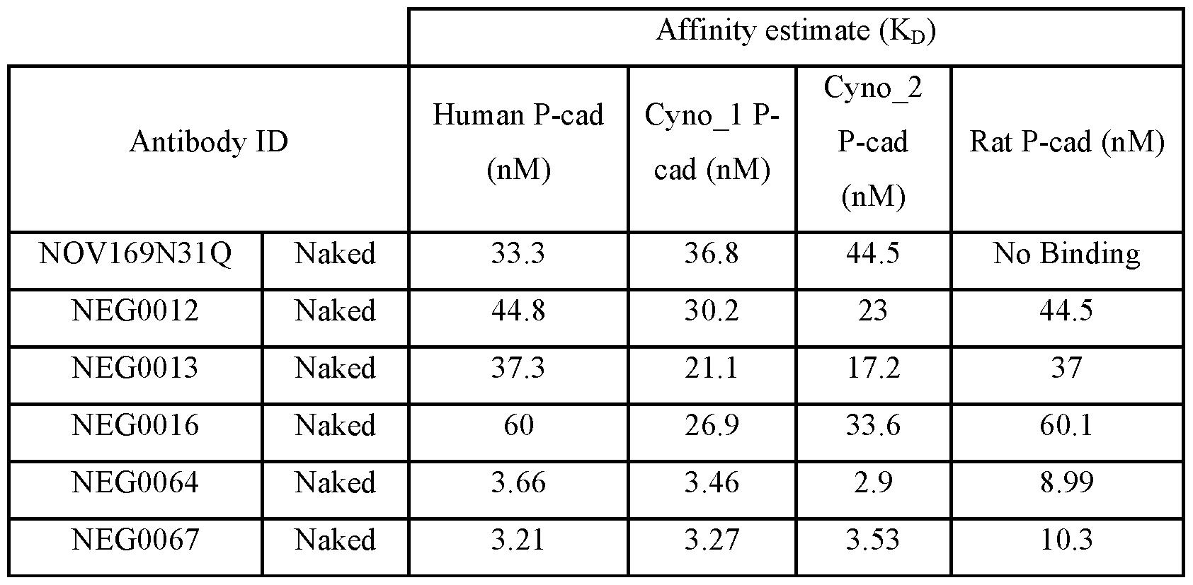 Figure imgf000283_0001
