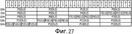 RU2542928C2 - System and method for processing image data