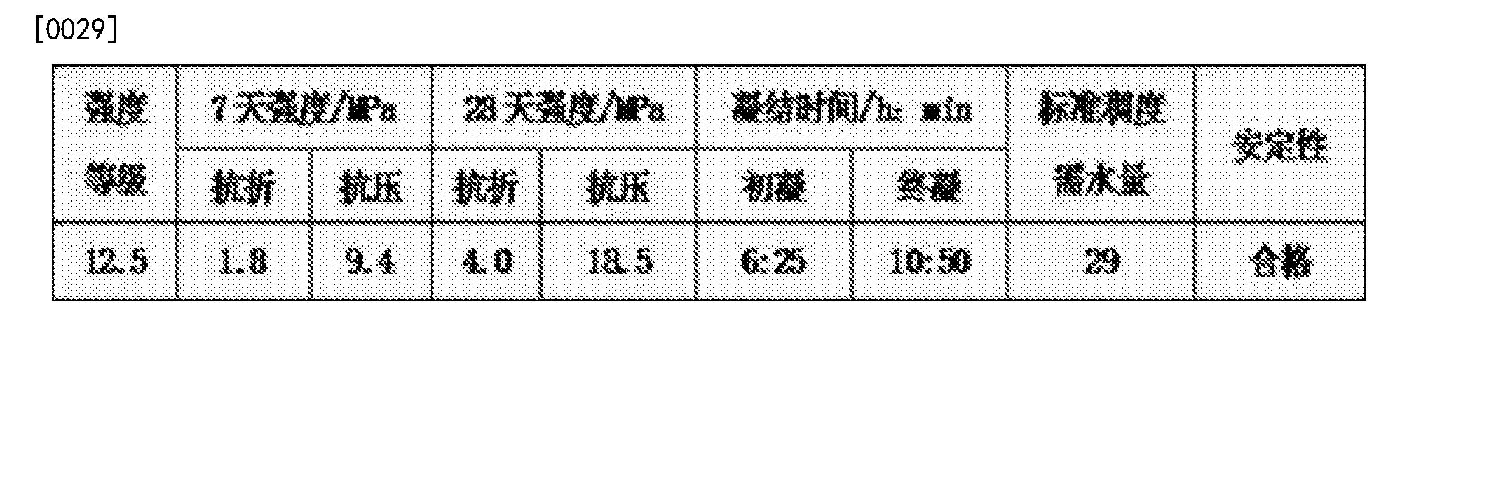 Figure CN102515588BD00052