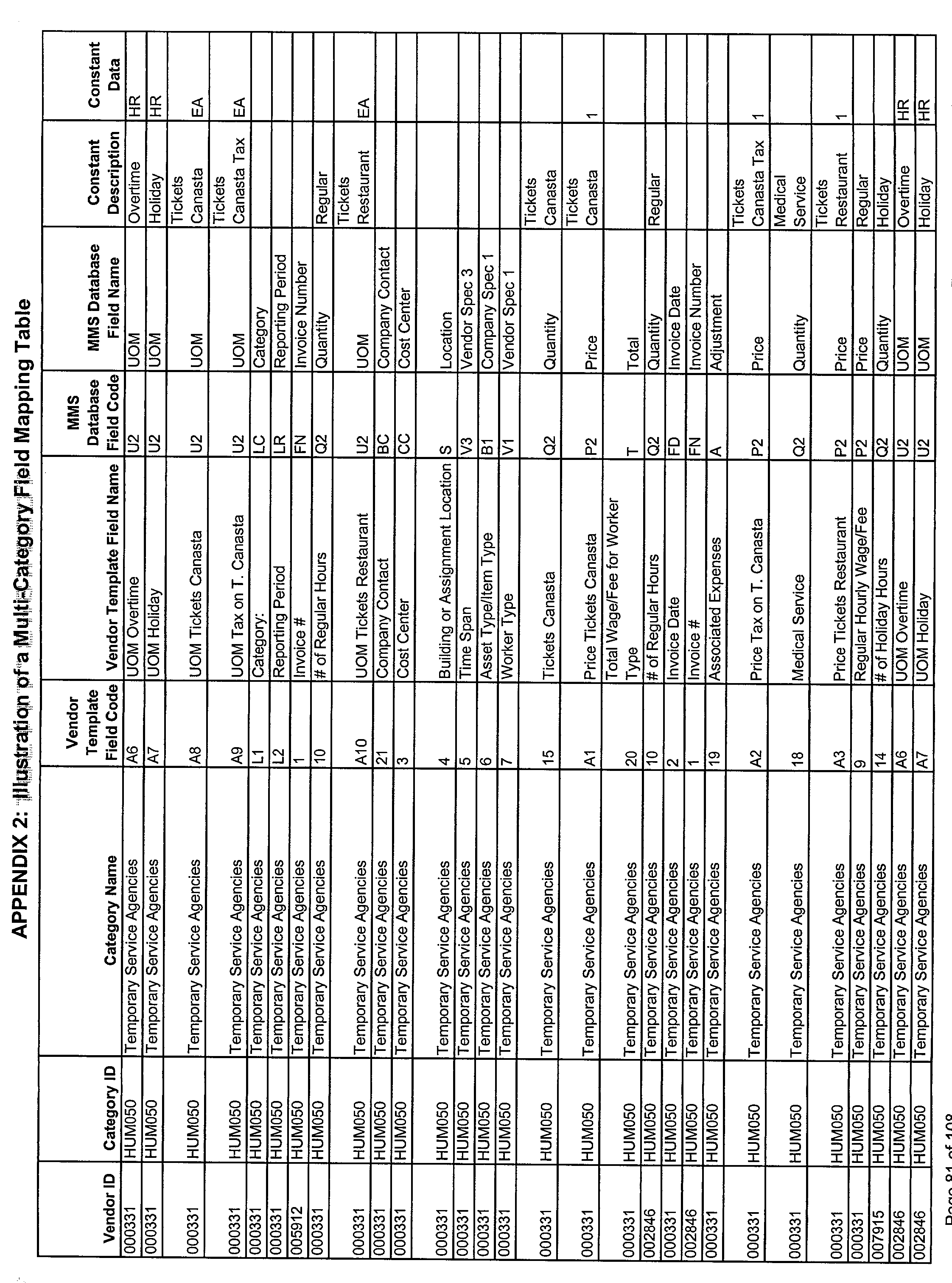 Figure US20020128938A1-20020912-P00022