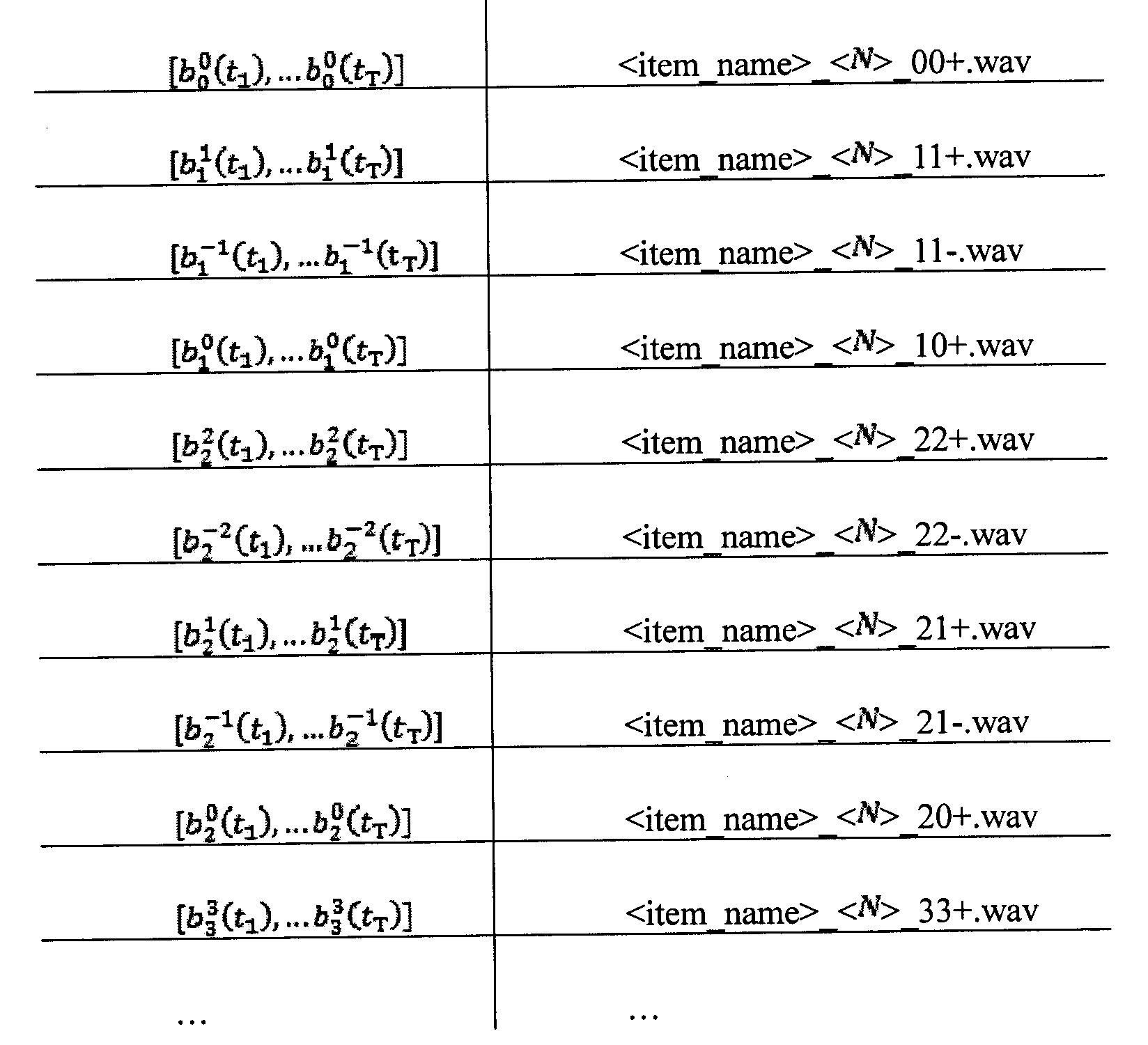 Figure PCTKR2014000443-appb-I000017