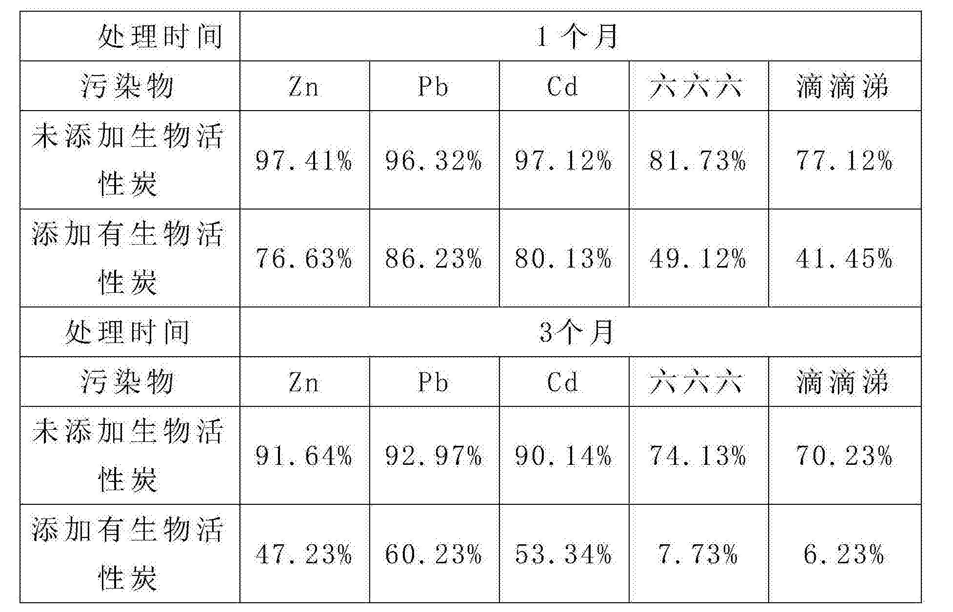 Figure CN108188162AD00061
