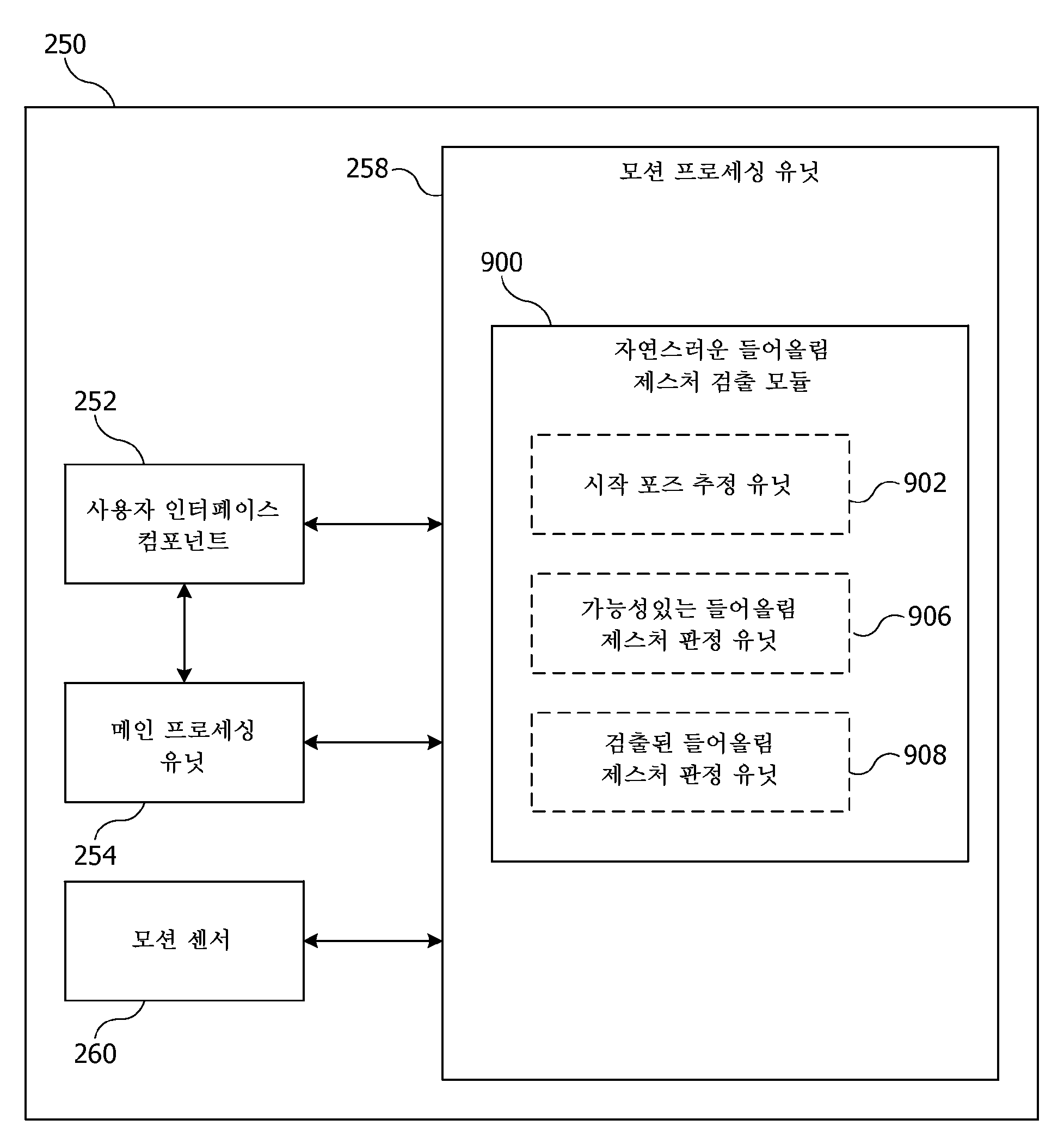 Figure 112018092812498-pat00054