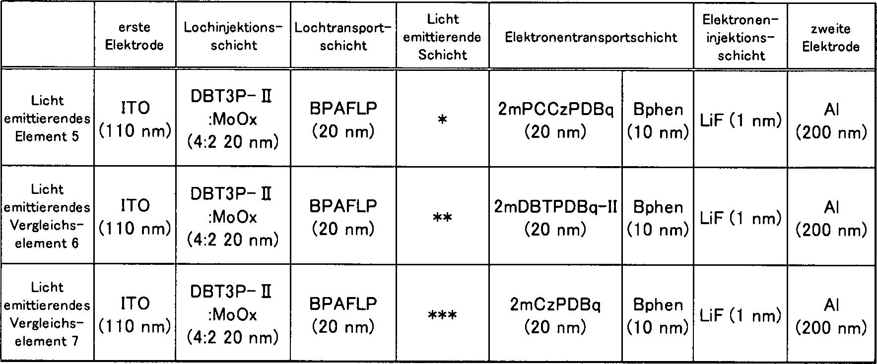 Figure DE102015213426A1_0034