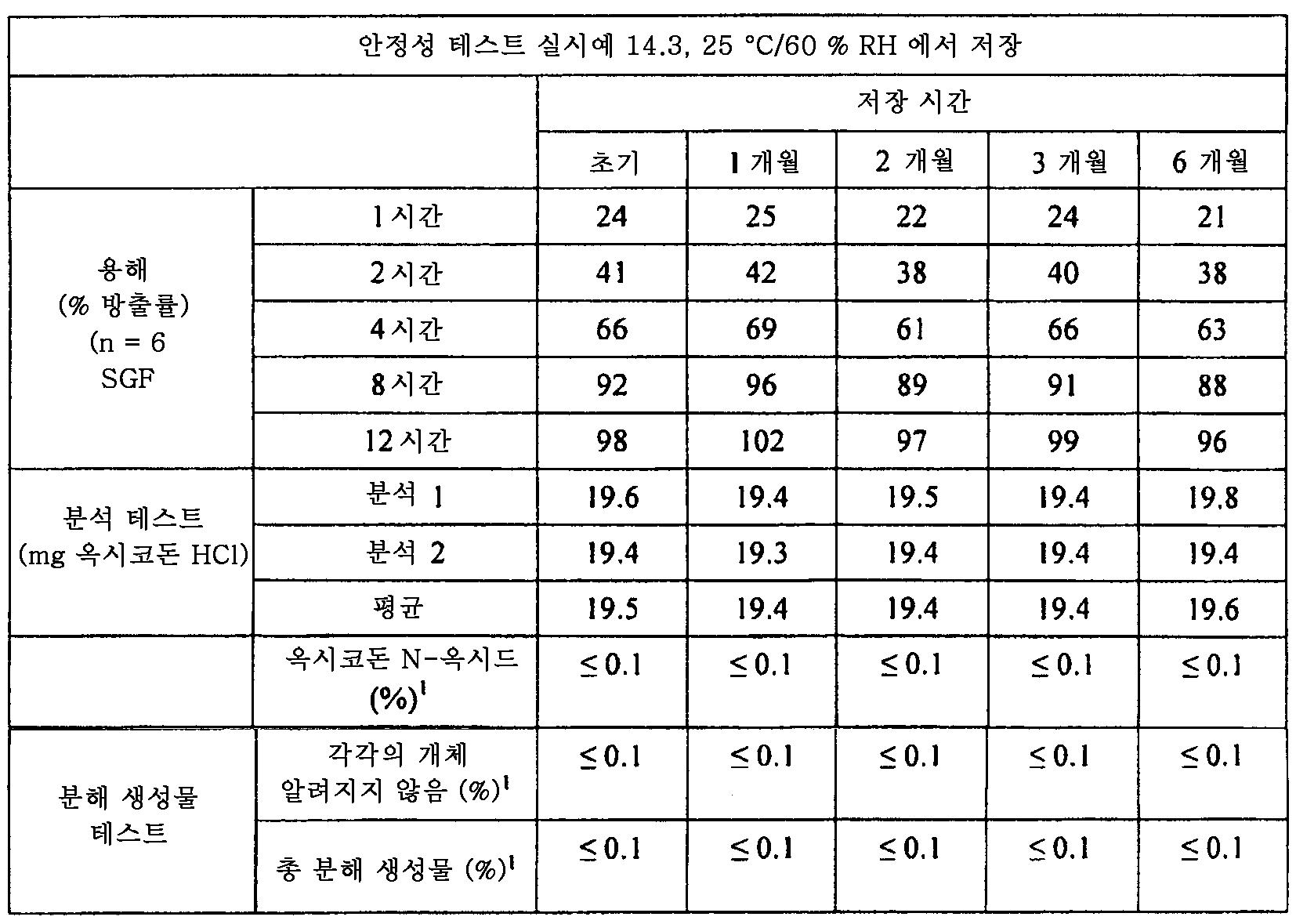 Figure 112011082183604-pat00063