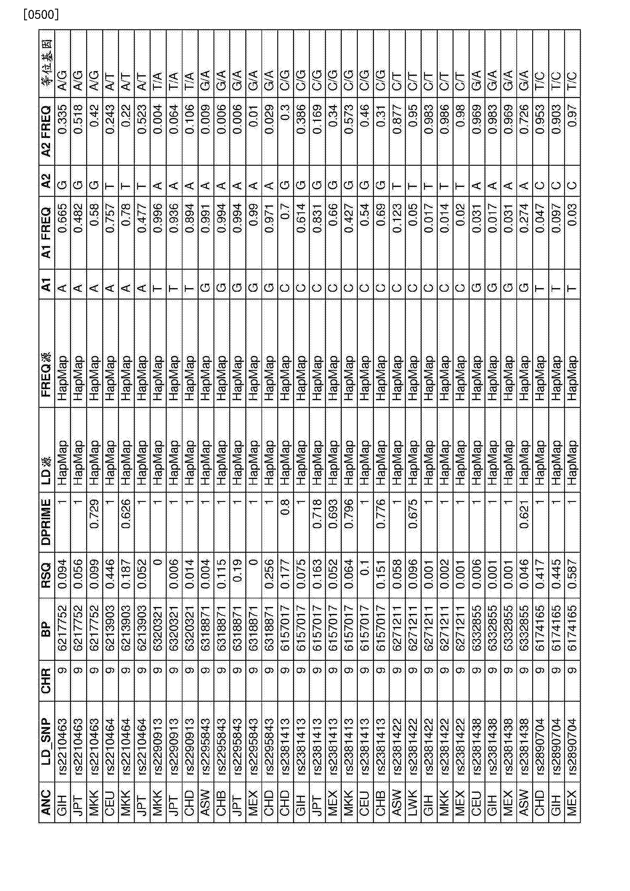 Figure CN107109494AD01711