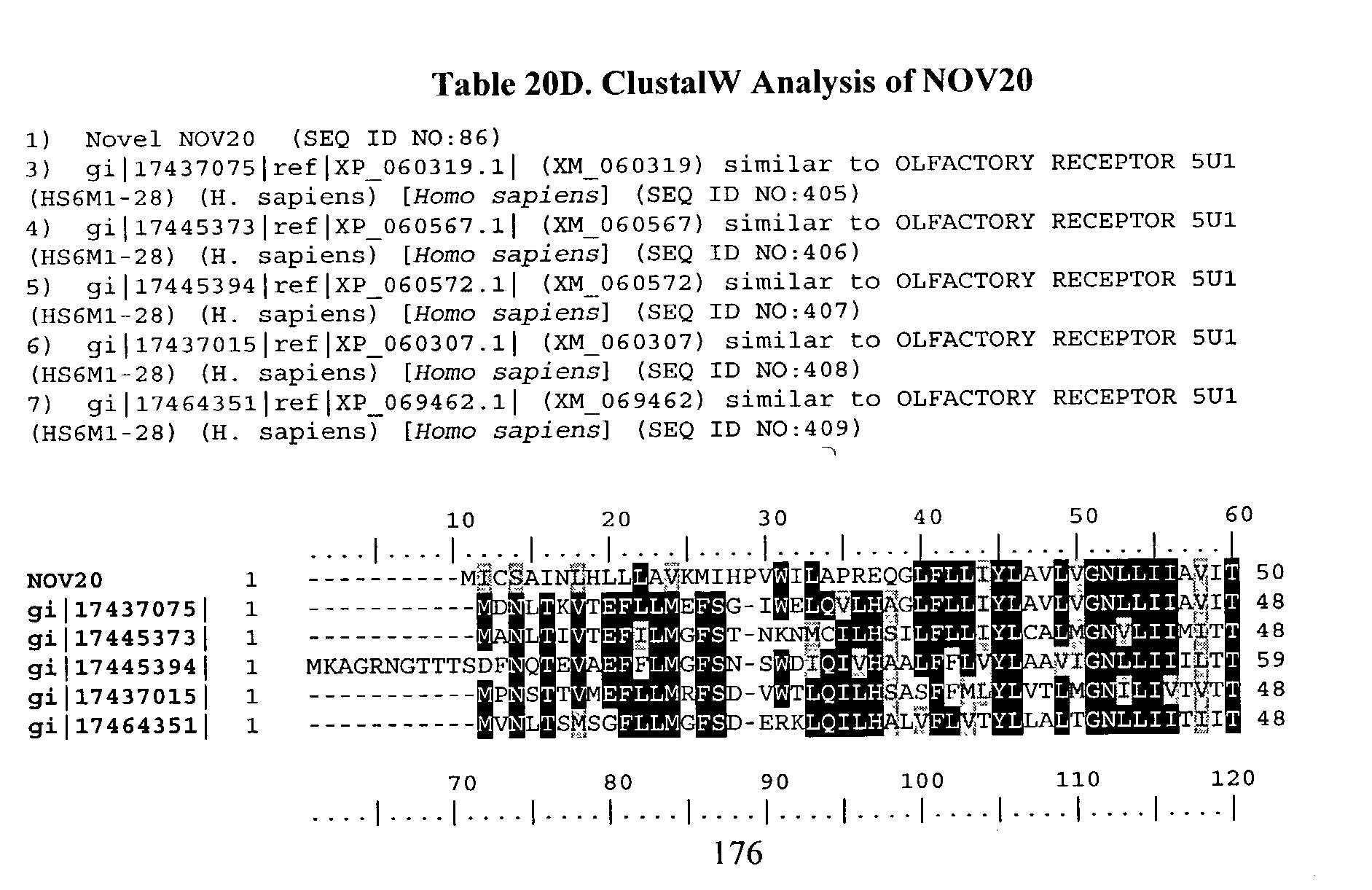 Figure US20040033493A1-20040219-P00051