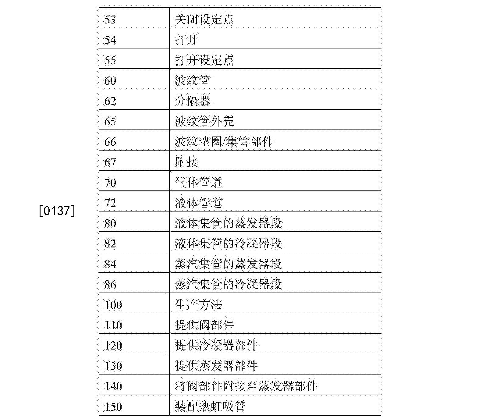 Figure CN107003072AD00161