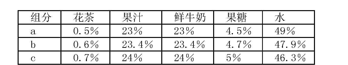 Figure CN102726566AD00062