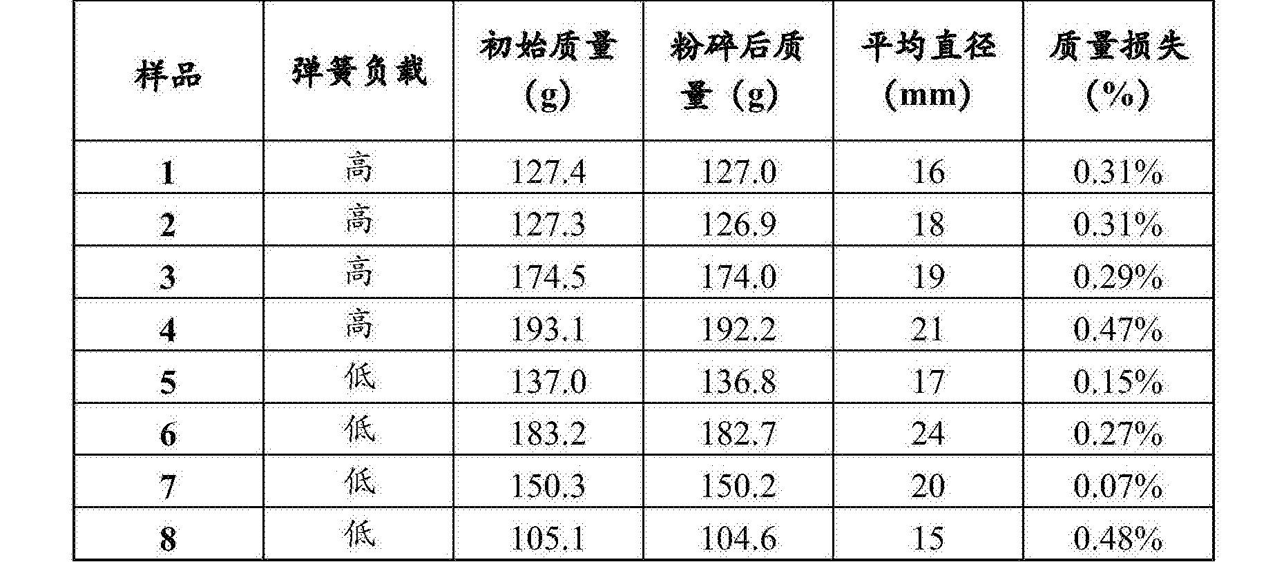 Figure CN107849585AD00222