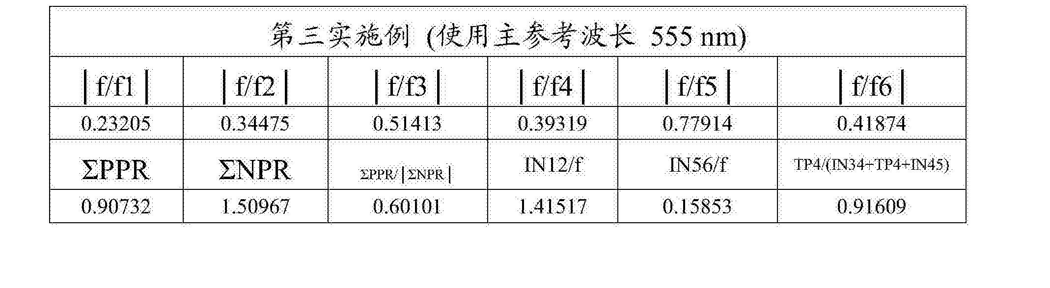 Figure CN108279482AD00332