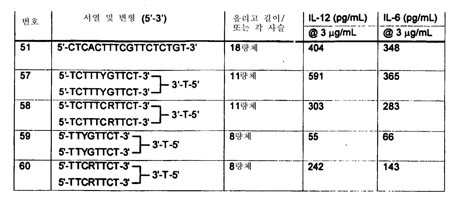 Figure 112004017052430-pct00010