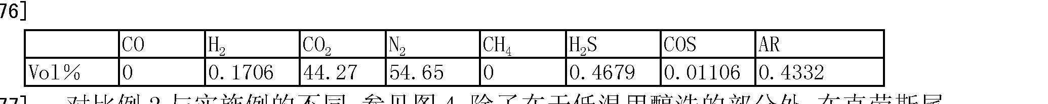 Figure CN101418246BD00121