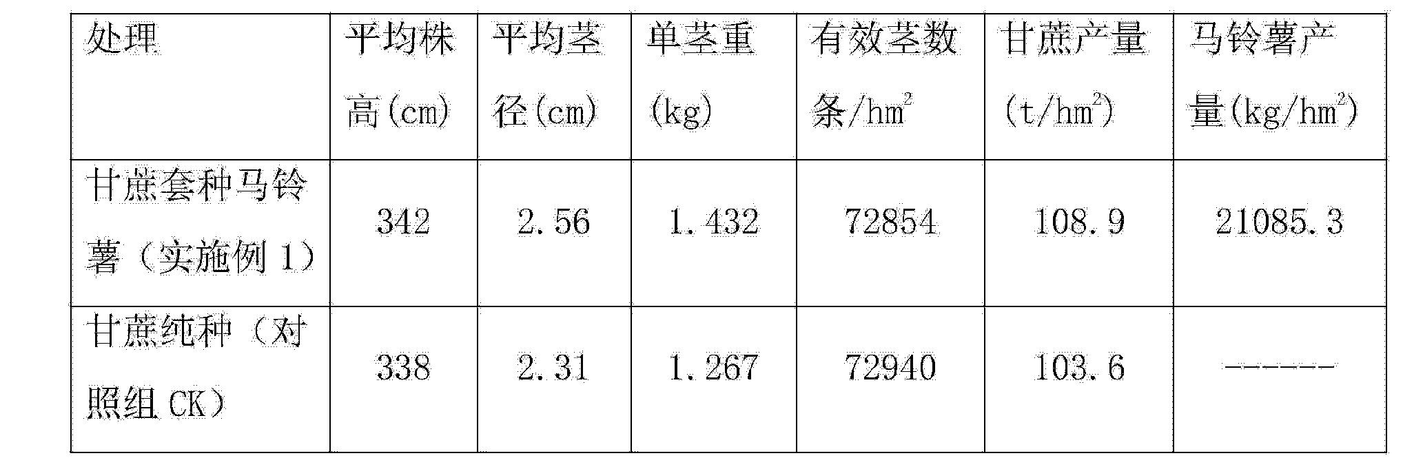 Figure CN104920055AD00071