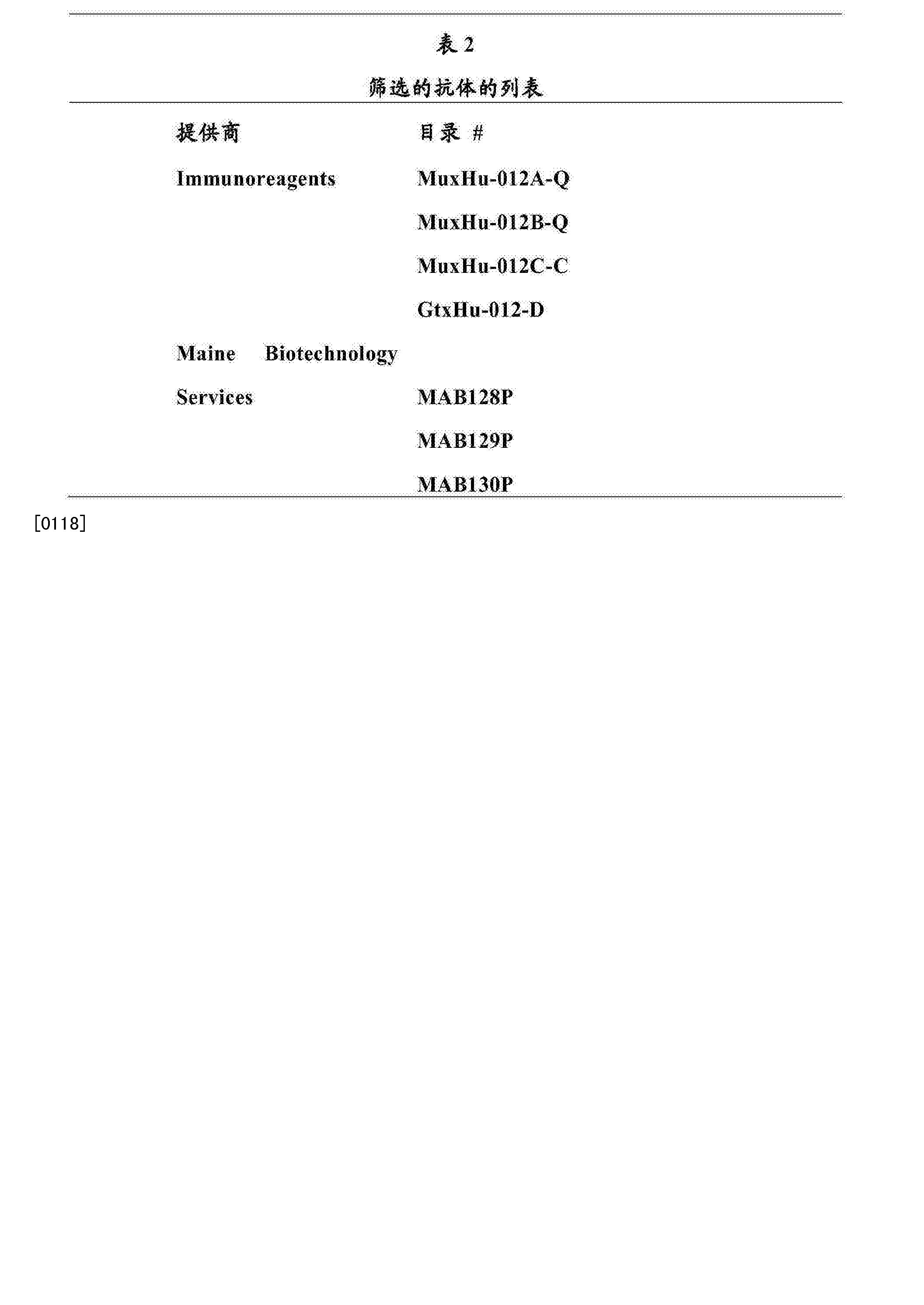 Figure CN103649752BD00191