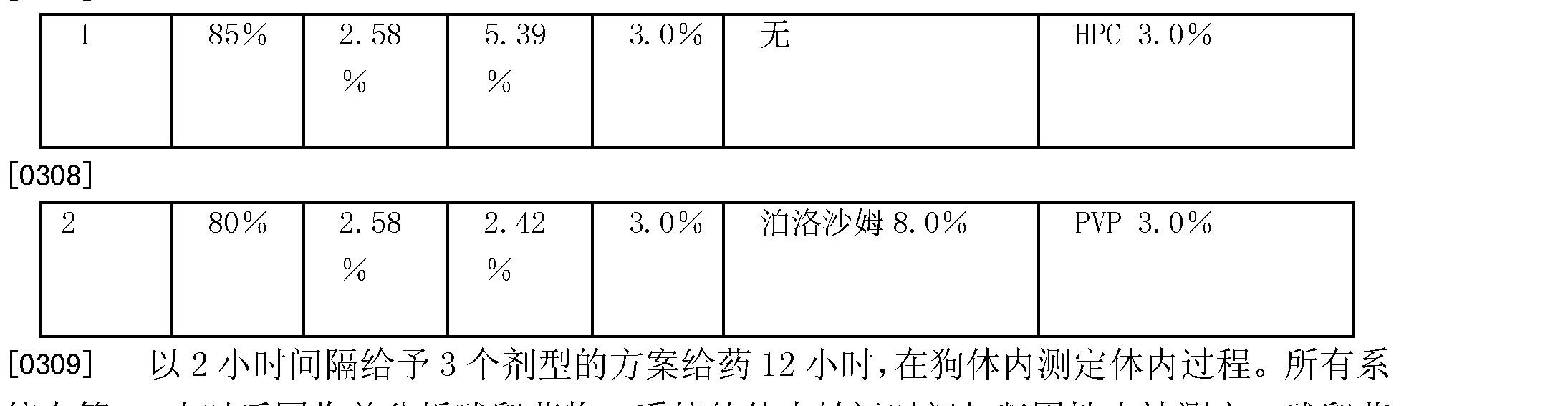Figure CN101208076BD00461