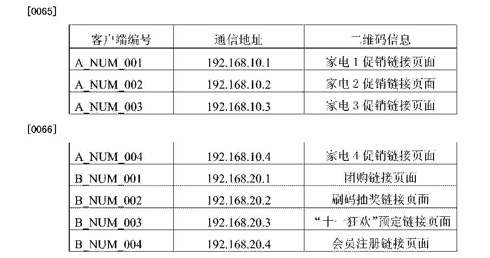 Figure CN105407071AD00111