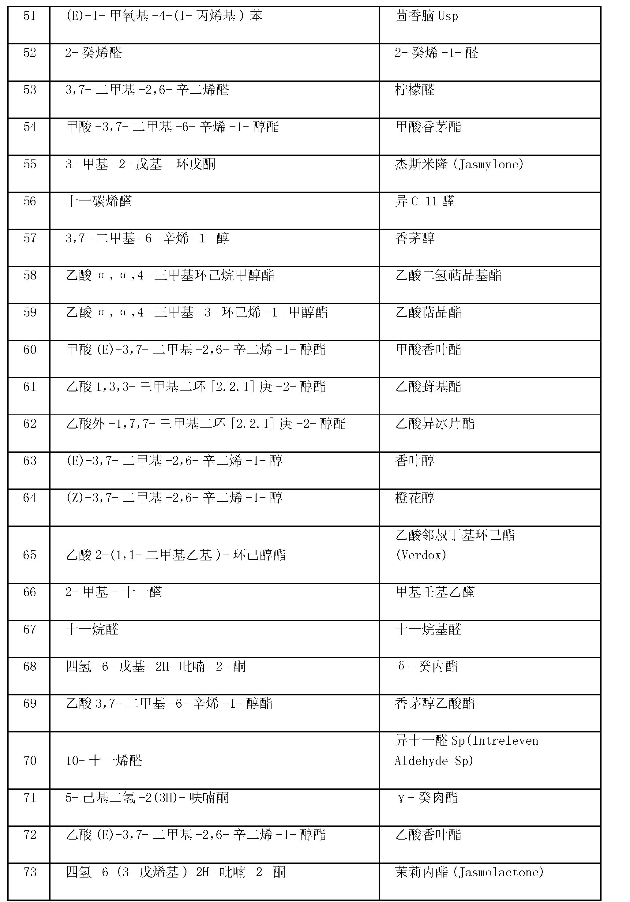 Figure CN101611129BD00121