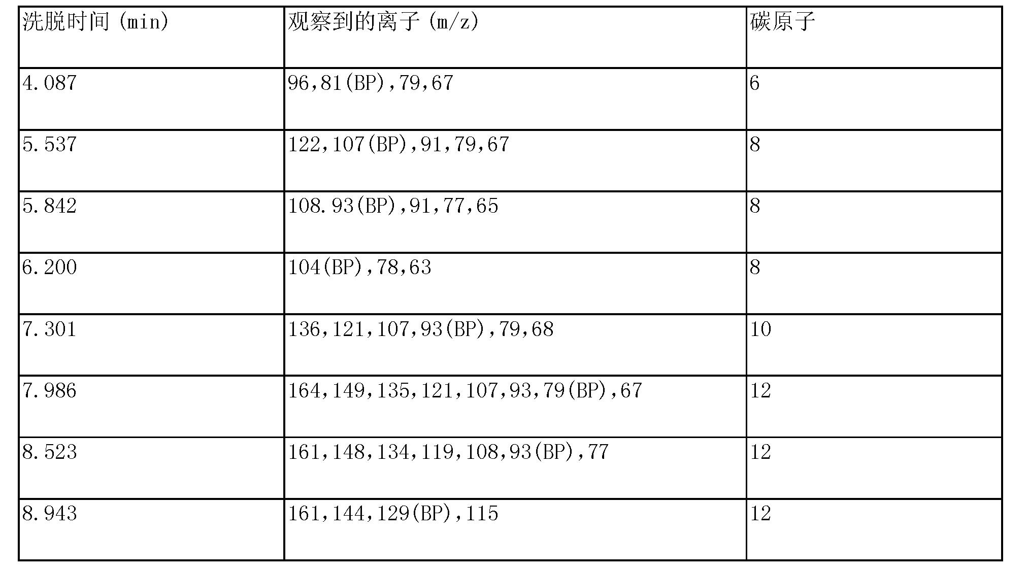 Figure CN103025688AD00512