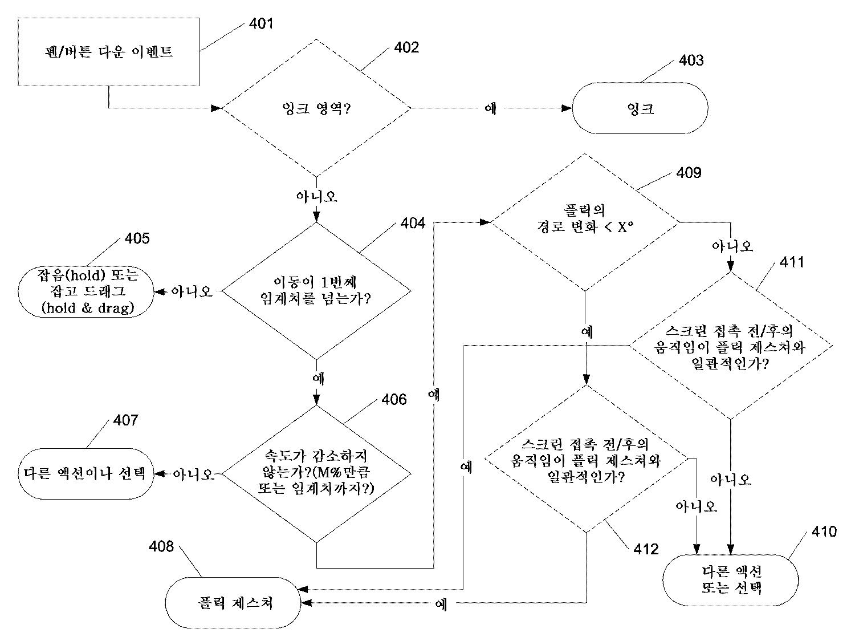 Figure R1020050085347