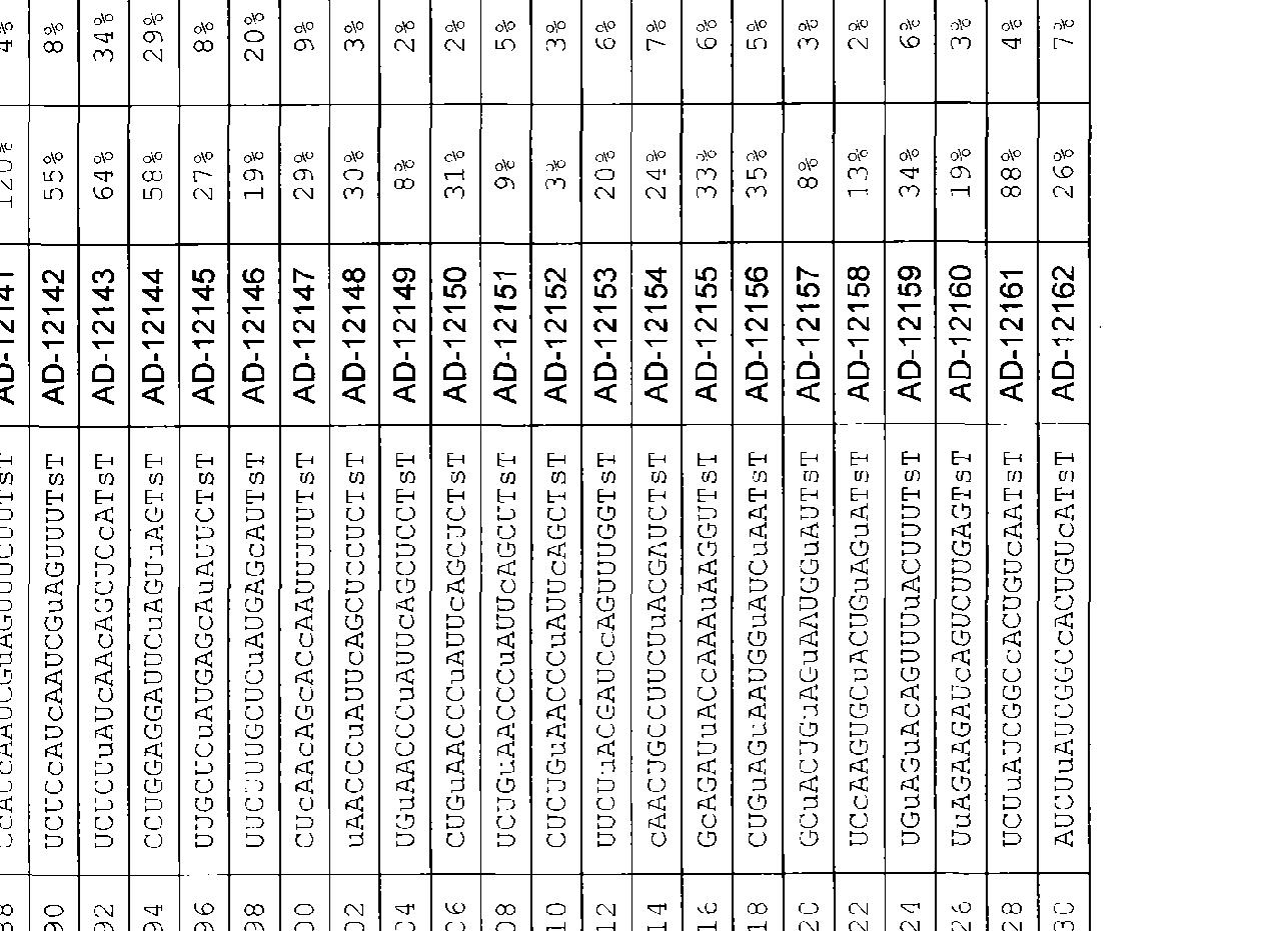 Figure CN101448849BD00481