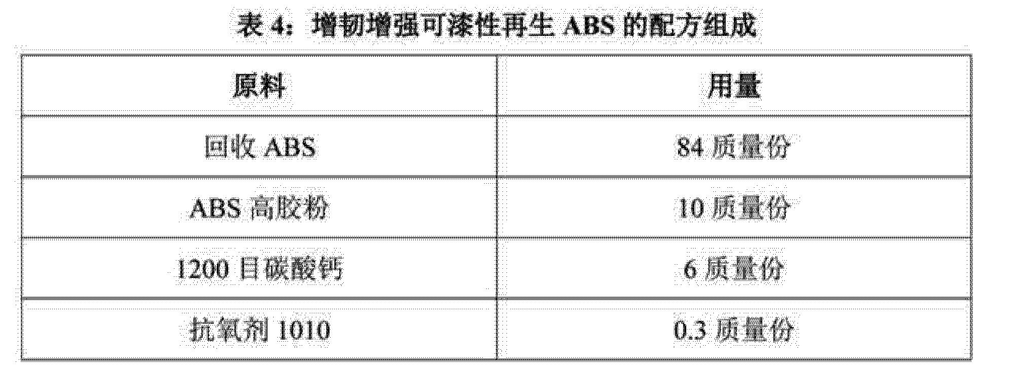 Figure CN102634161BD00061