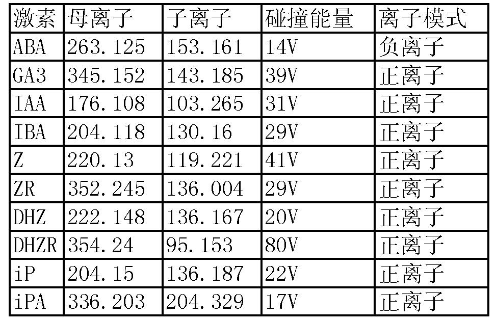 Figure CN103822983AD00072