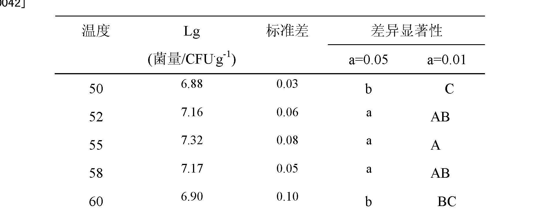 Figure CN102351581BD00061