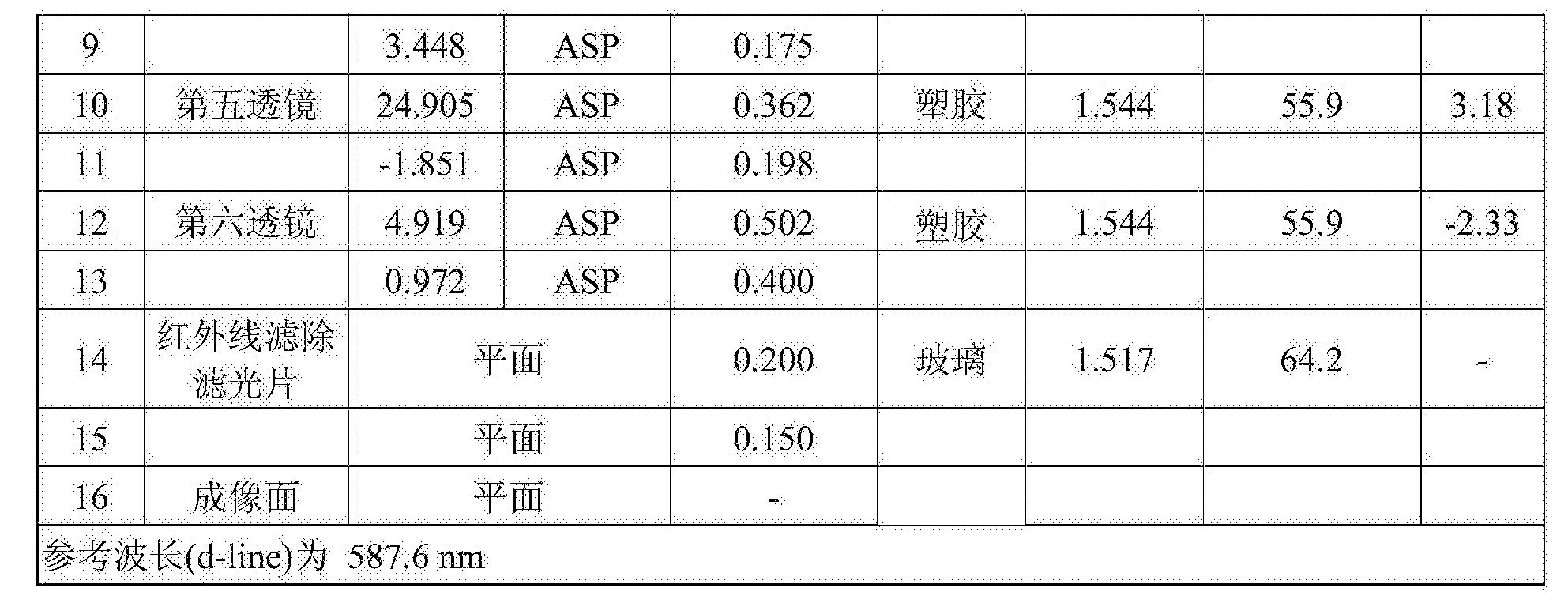 Figure CN105572844BD00241