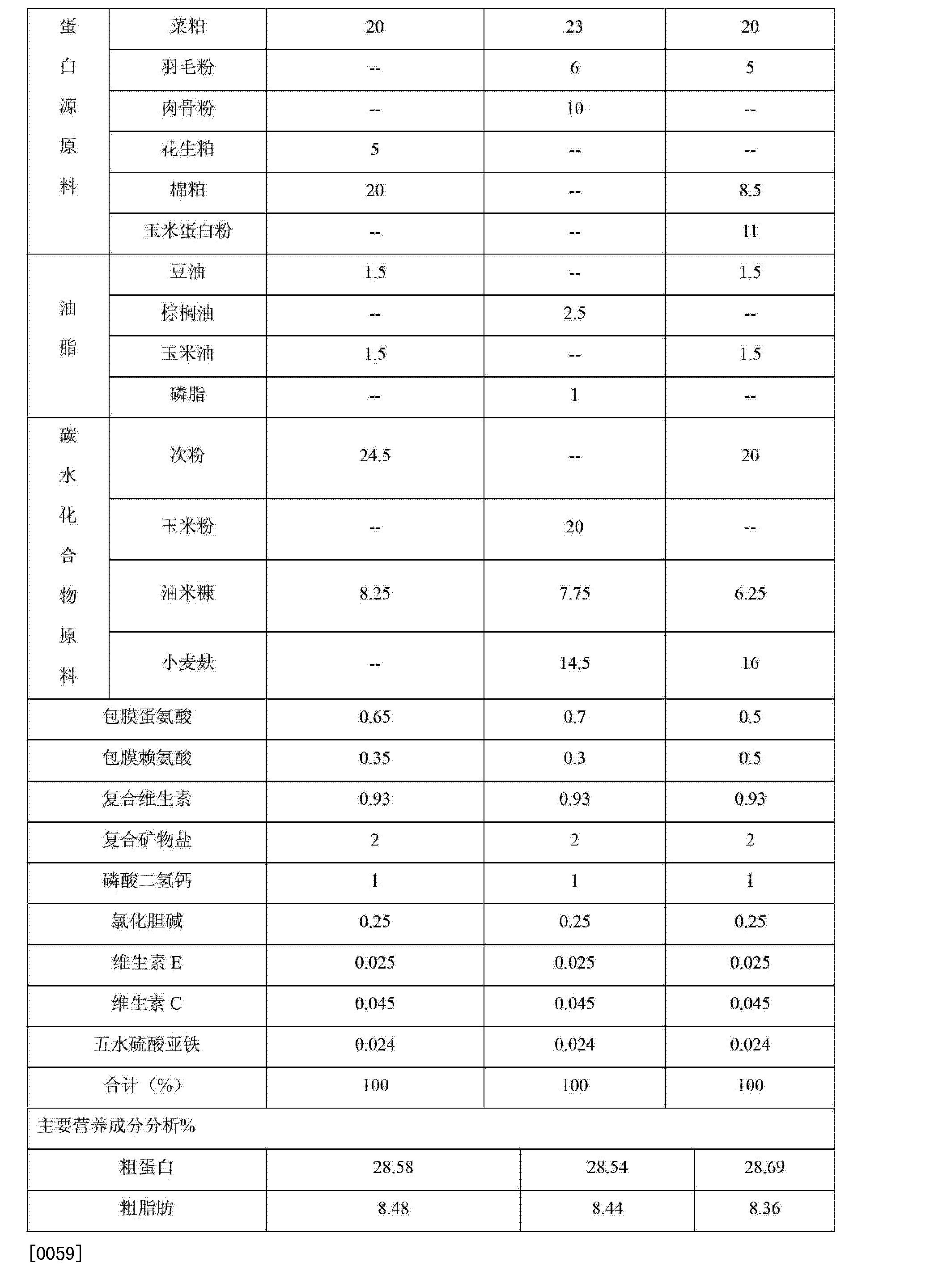 Figure CN102813089BD00101
