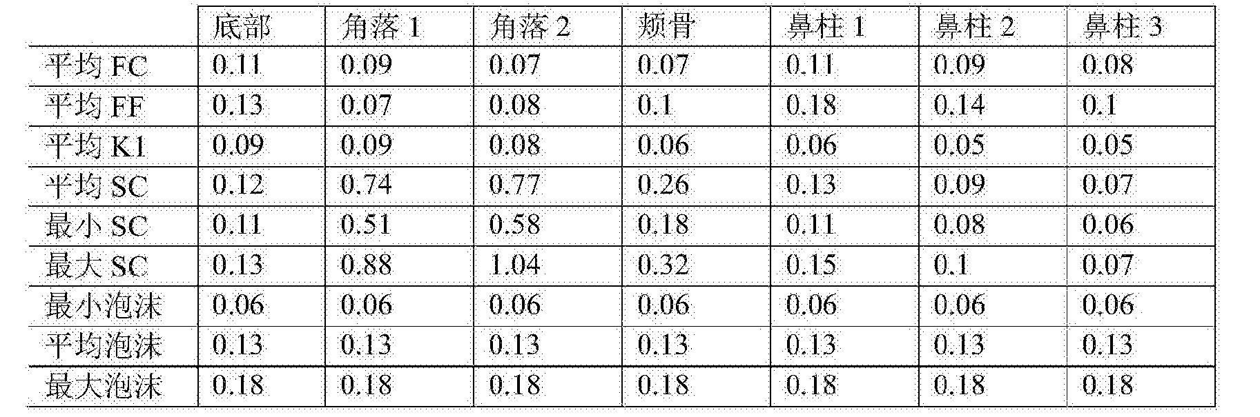 Figure CN107583160AD00481