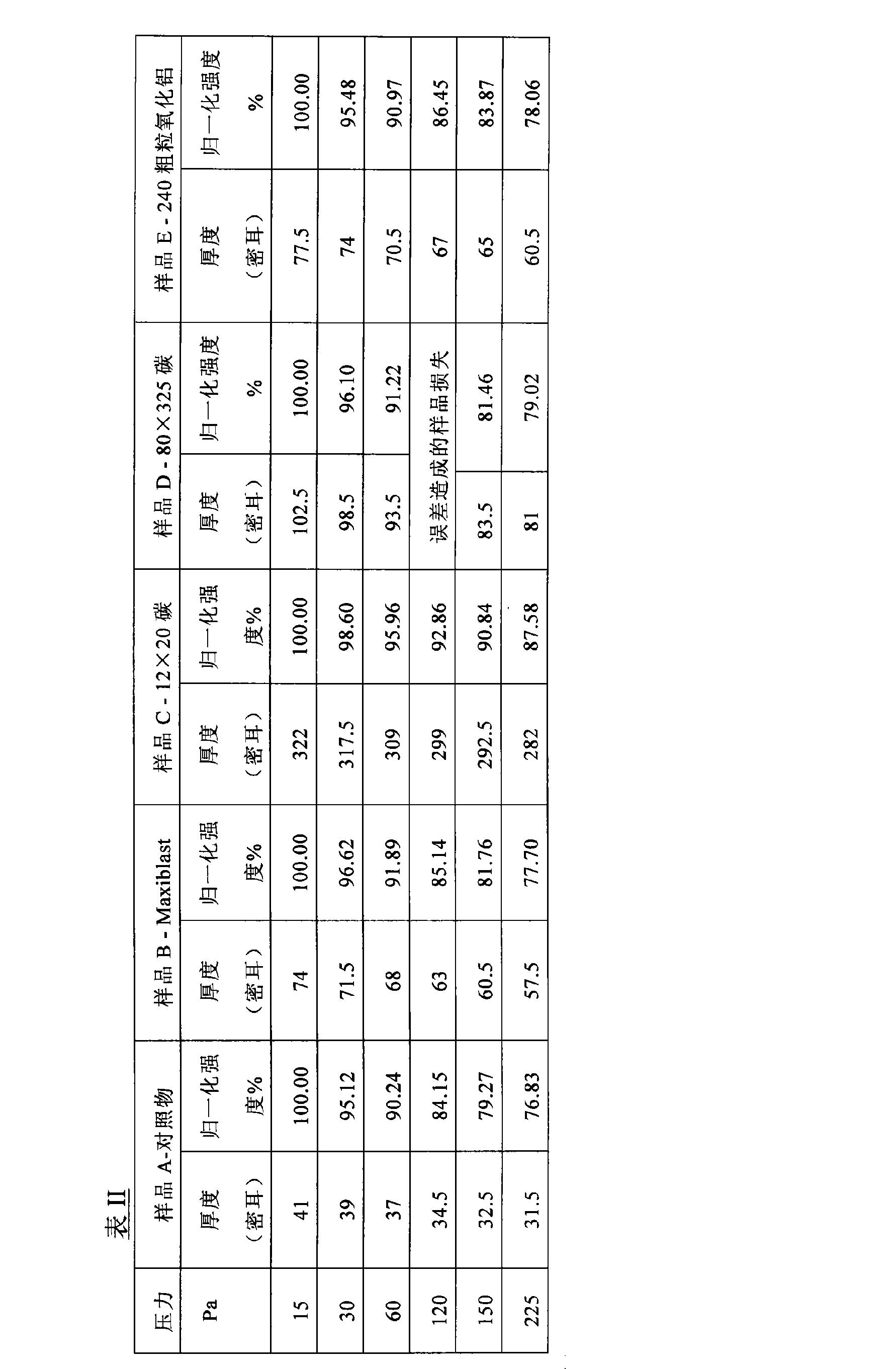 Figure CN101952498BD00261