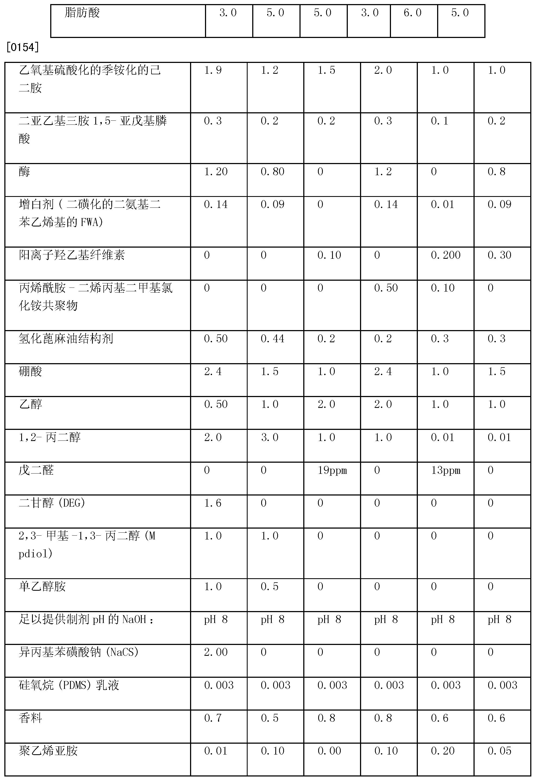 Figure CN101611129BD00351