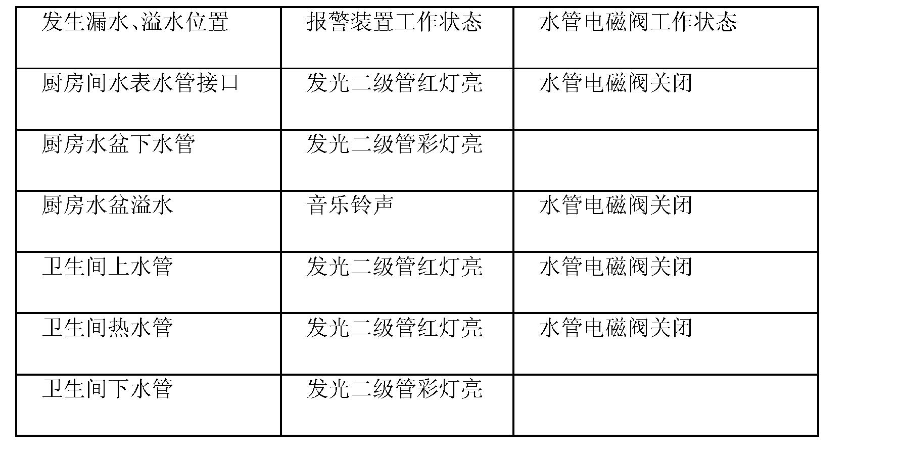 Figure CN202936850UD00062