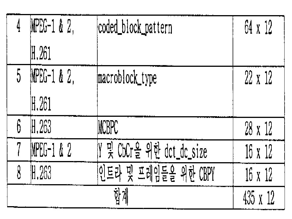 Figure kpo00080