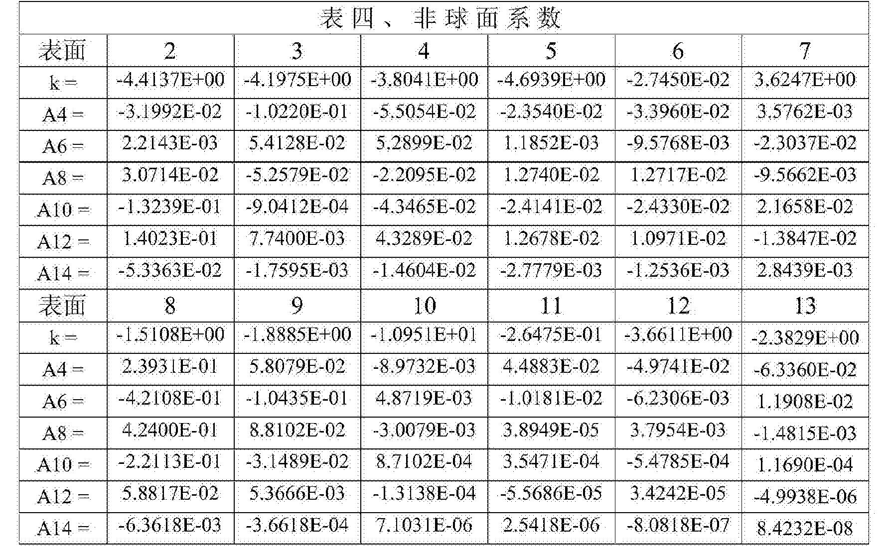 Figure CN104516093BD00151