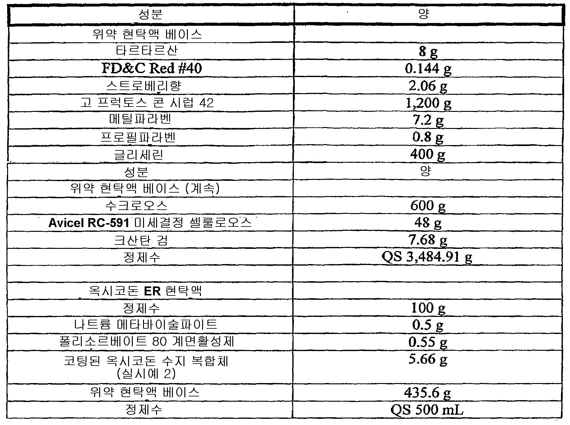 Figure 112008069624874-pct00018