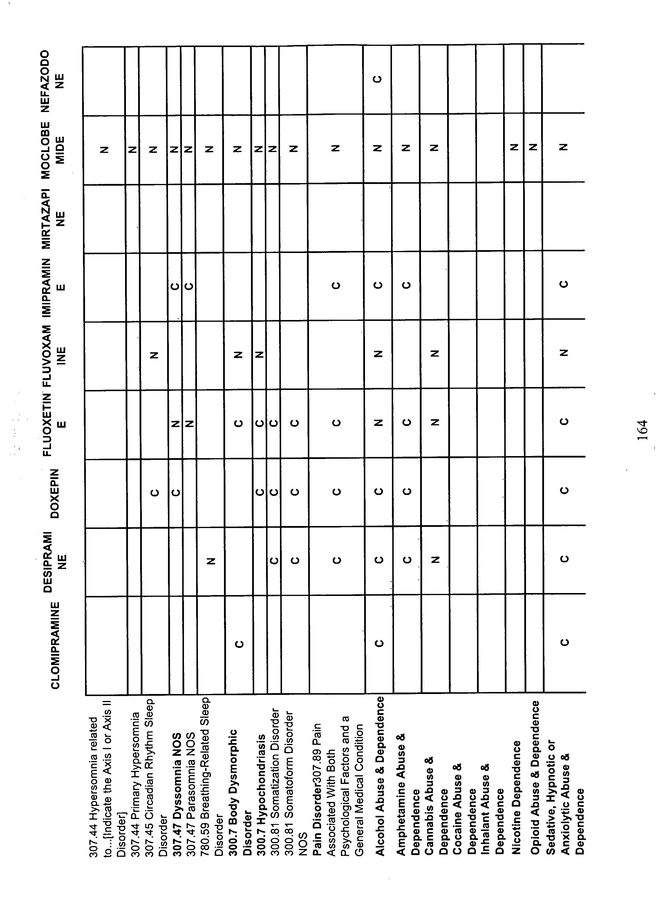 Figure US20030135128A1-20030717-P00035
