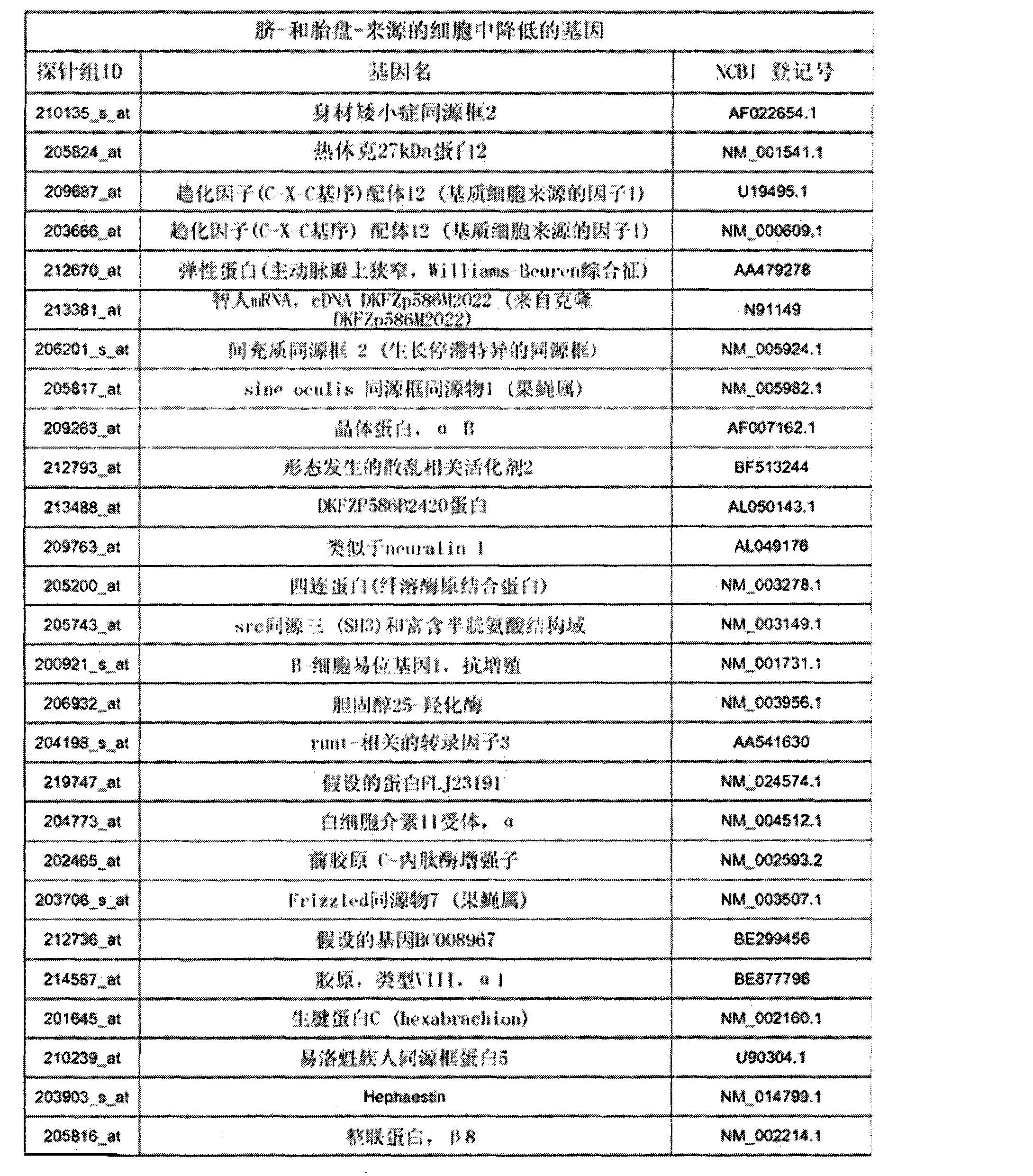 Figure CN102498204AD00421