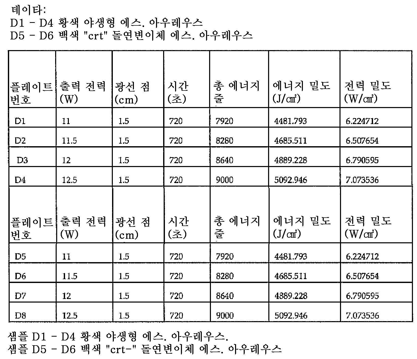 Figure 112009042155886-PCT00001