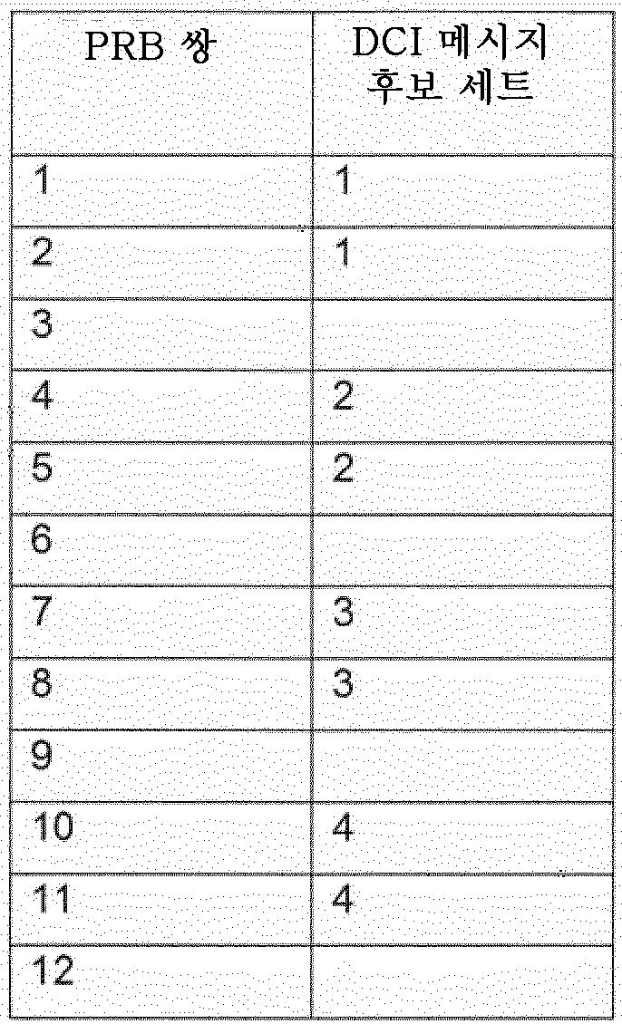 Figure 112017038816648-pat00037