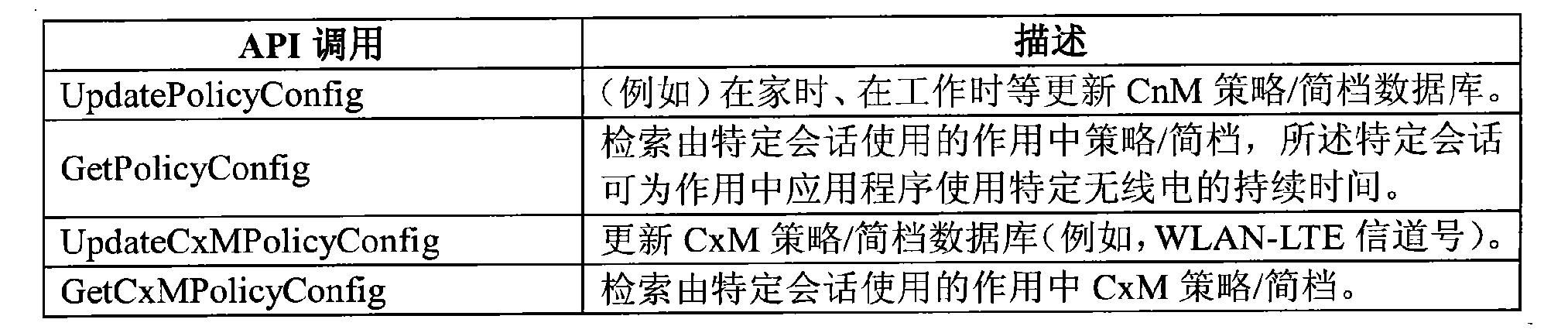Figure CN102484892AD00151