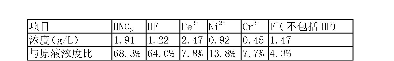 Figure CN102659274BD00072
