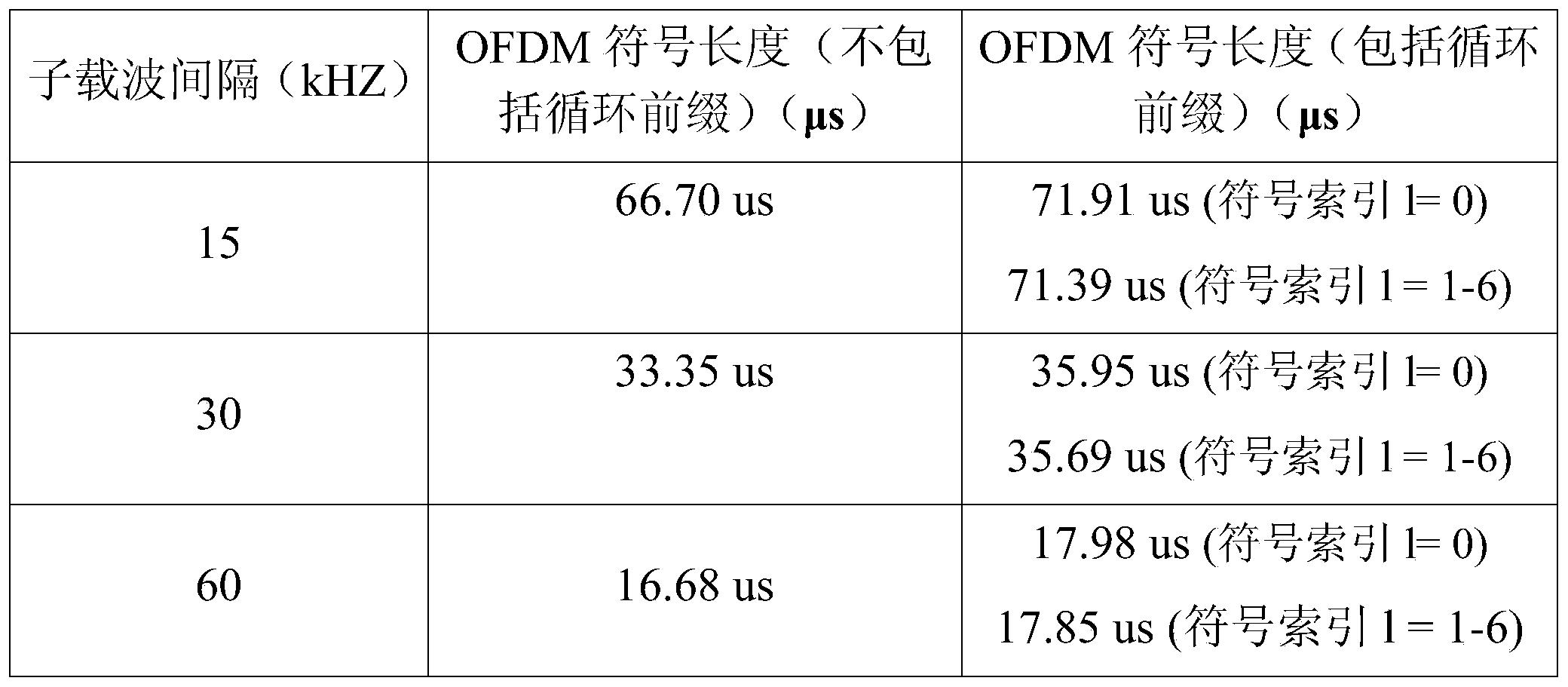 Figure PCTCN2019074665-appb-000001