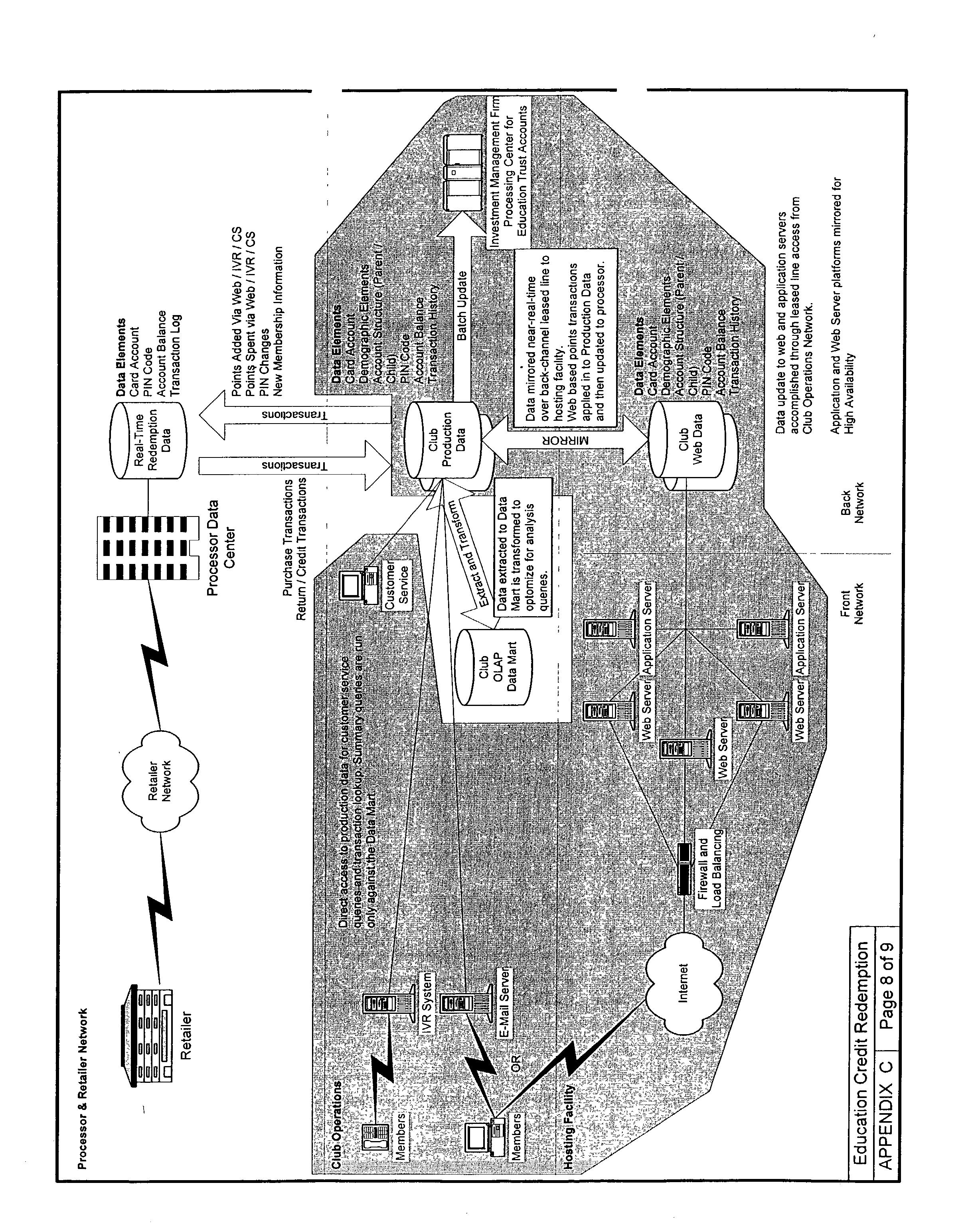 Figure US20030023491A1-20030130-P00025