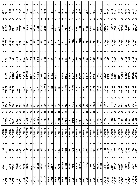 Figure imgf000294_0001